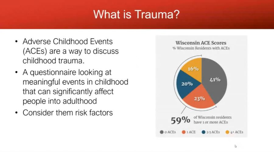 Picture from Trauma-Informed Care Pediatrics Behavioral Health ABP MOC Part 2