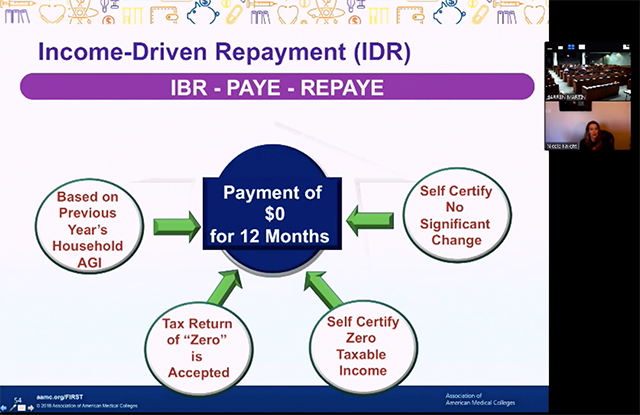Picture from AAMC Webinar on Student Loan Repayment video